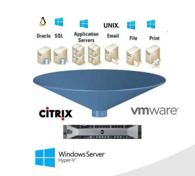 virtualizacion-4